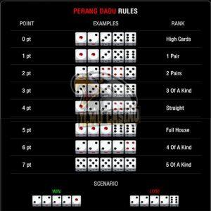 Cara Main Perang Dadu PKV Games Terbaru