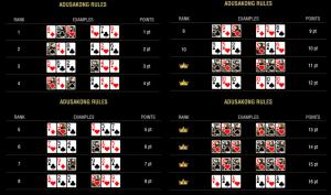 Adu Sakong Online Permainan Terbaru Pkv Games